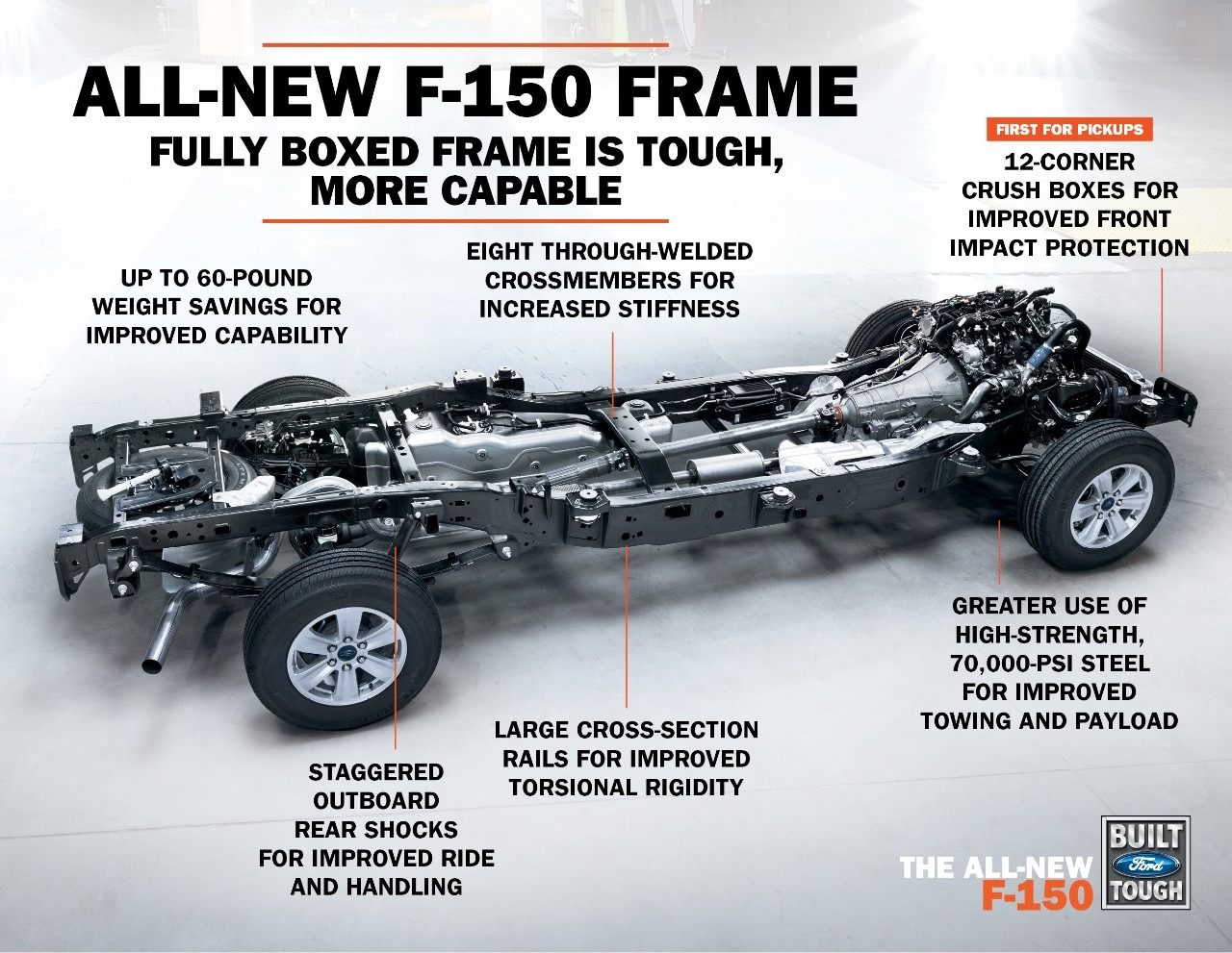 thread 2015 ford f 150 shaves 700 pounds adds 27 liter ecoboost